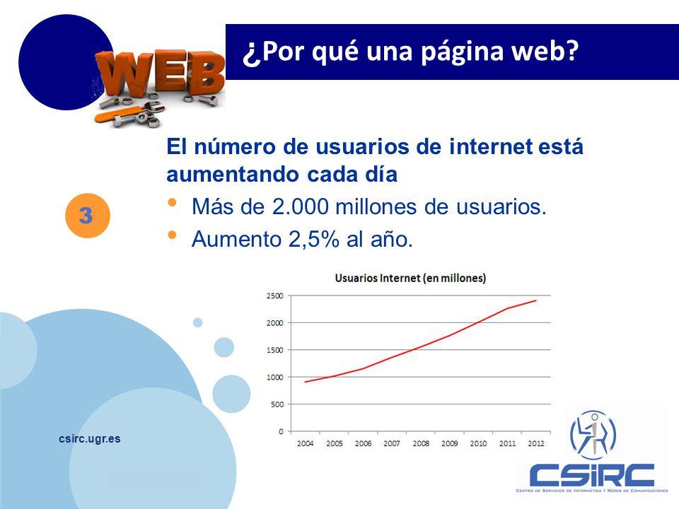 ¿Por qué una página web El número de usuarios de internet está aumentando cada día. Más de 2.000 millones de usuarios.