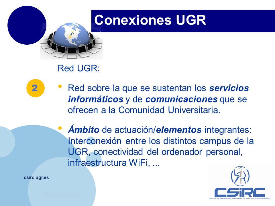 Conexiones UGR Red UGR: