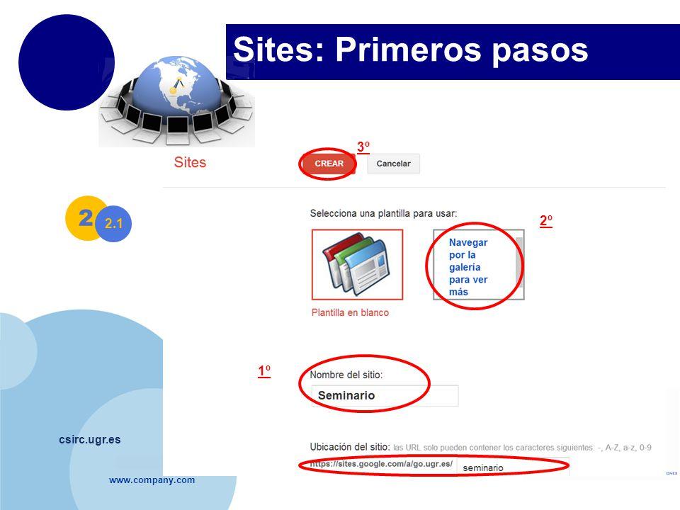 Sites: Primeros pasos 2 3º 2º 2.1 1º