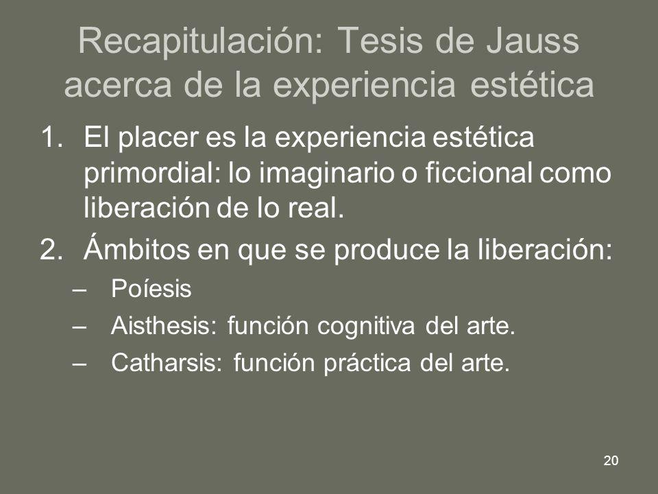 Recapitulación: Tesis de Jauss acerca de la experiencia estética