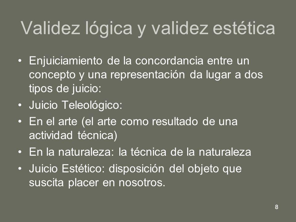Validez lógica y validez estética