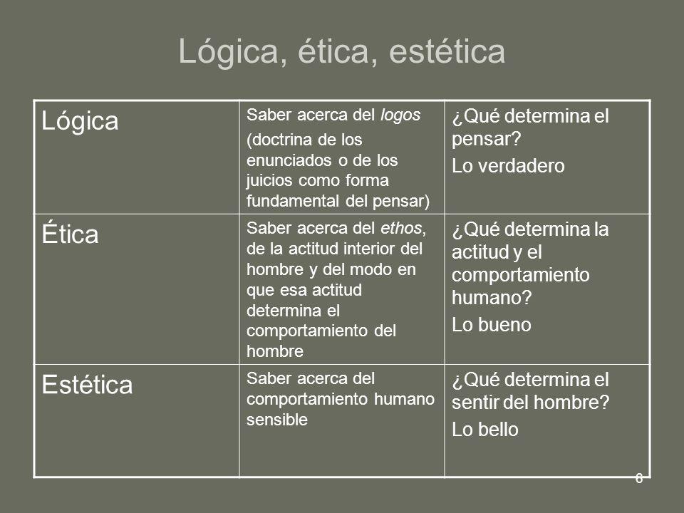 Lógica, ética, estética Lógica Ética Estética