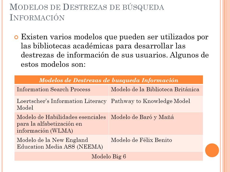 Modelos de Destrezas de búsqueda Información