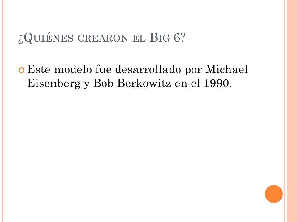 ¿Quiénes crearon el Big 6