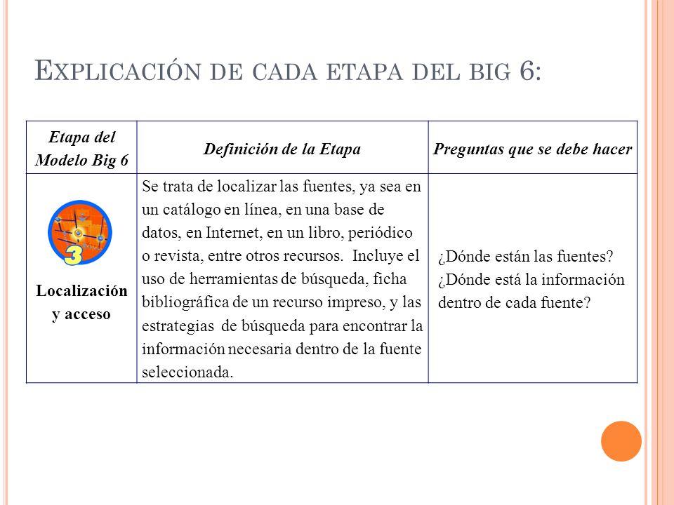 Explicación de cada etapa del big 6: