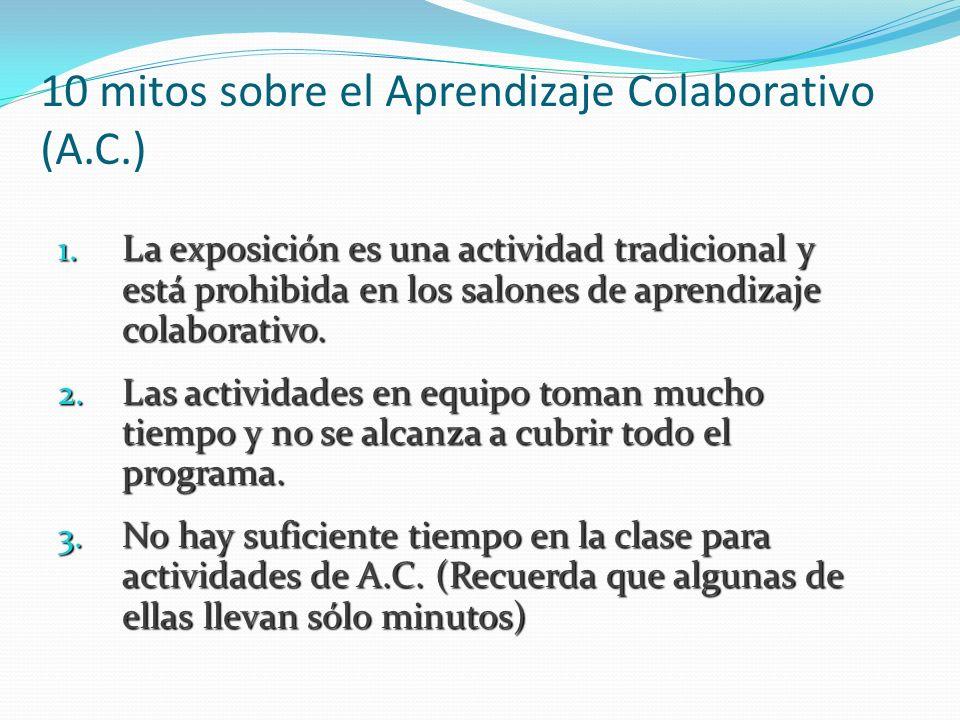 10 mitos sobre el Aprendizaje Colaborativo (A.C.)