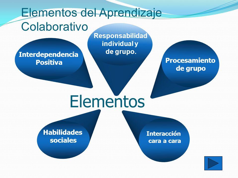 Elementos Elementos del Aprendizaje Colaborativo Responsabilidad