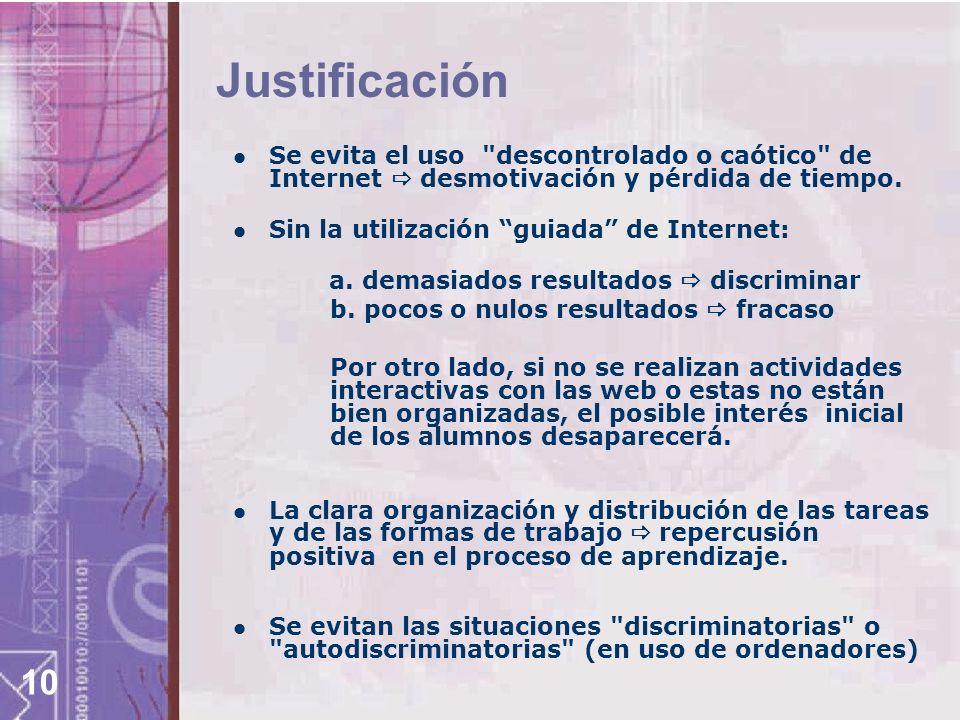 Justificación Se evita el uso descontrolado o caótico de Internet  desmotivación y pérdida de tiempo.