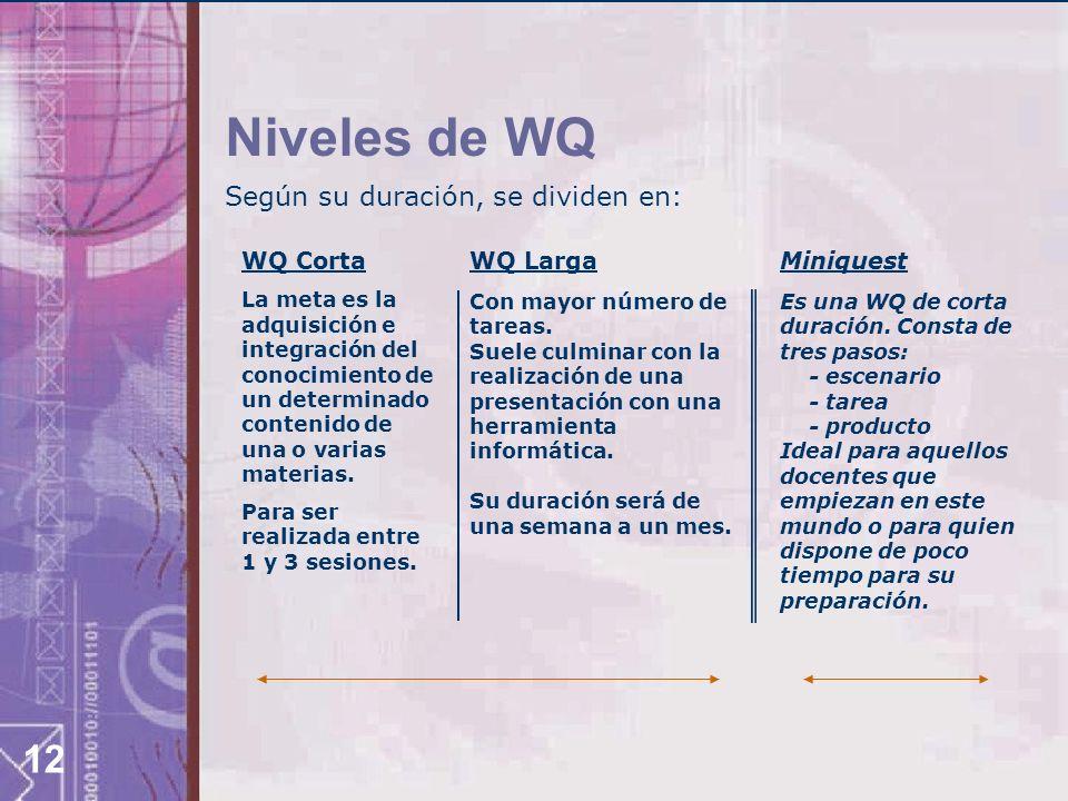 Niveles de WQ Según su duración, se dividen en: WQ Corta WQ Larga