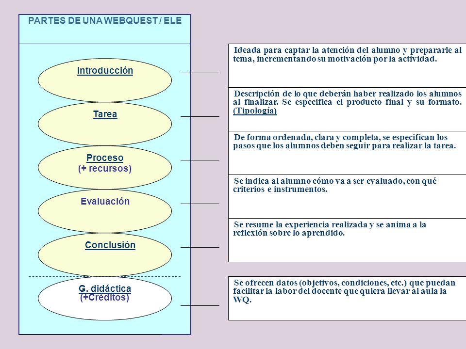 PARTES DE UNA WEBQUEST / ELE G. didáctica (+Créditos)
