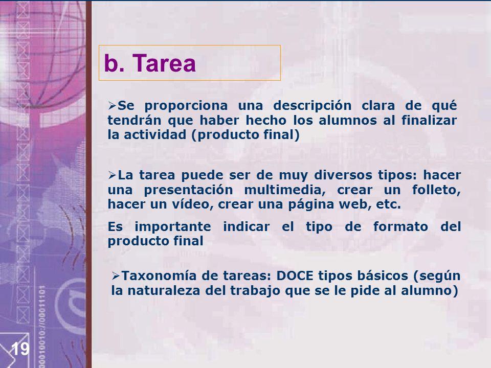 b. Tarea Se proporciona una descripción clara de qué tendrán que haber hecho los alumnos al finalizar la actividad (producto final)