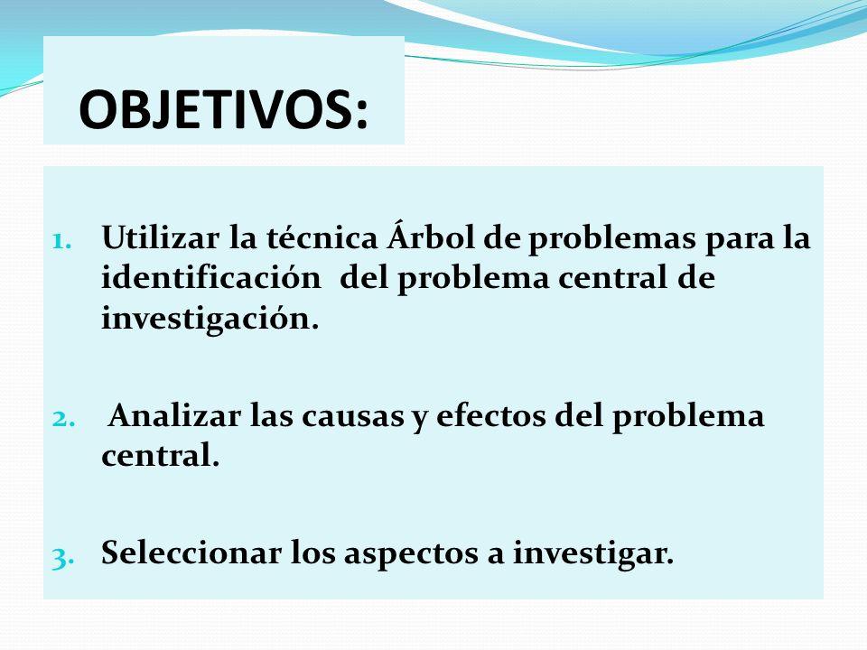 OBJETIVOS:Utilizar la técnica Árbol de problemas para la identificación del problema central de investigación.