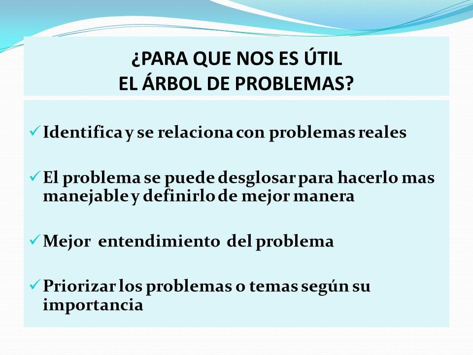 ¿PARA QUE NOS ES ÚTIL EL ÁRBOL DE PROBLEMAS