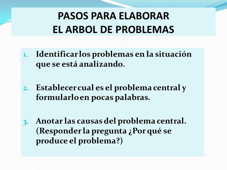 PASOS PARA ELABORAR EL ARBOL DE PROBLEMAS
