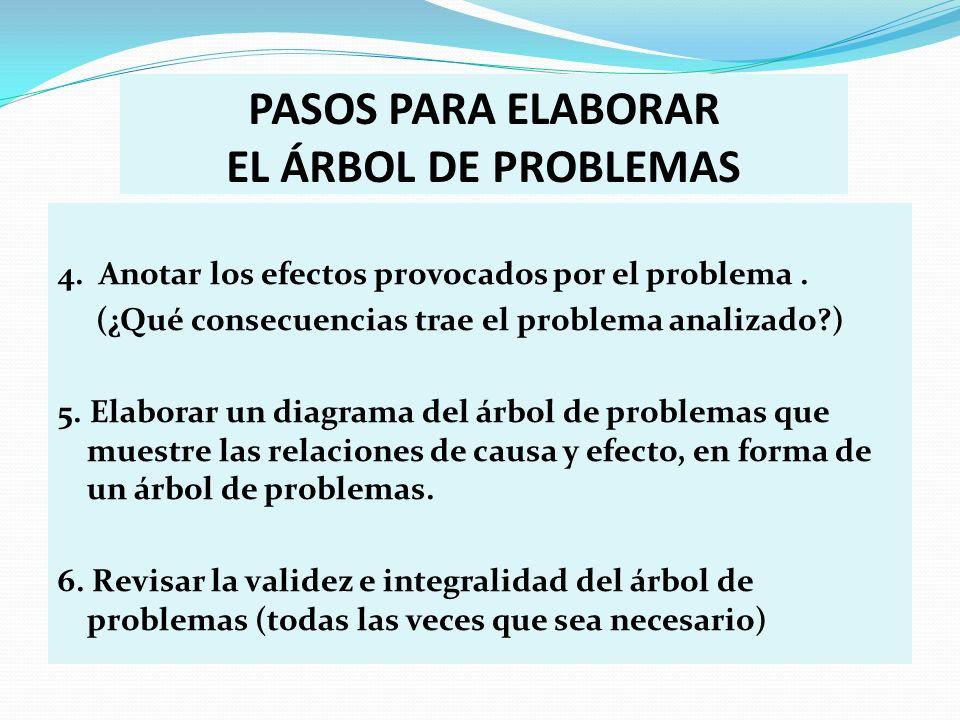 PASOS PARA ELABORAR EL ÁRBOL DE PROBLEMAS