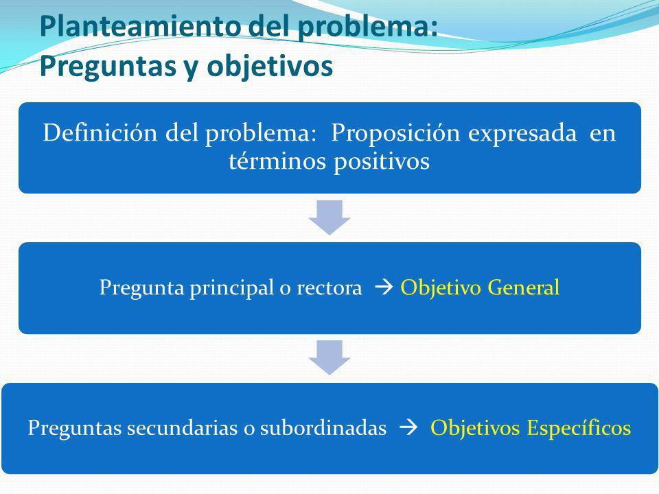 Planteamiento del problema: Preguntas y objetivos