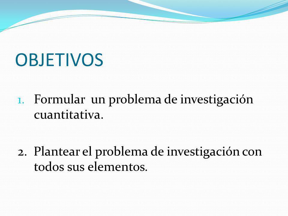 OBJETIVOS Formular un problema de investigación cuantitativa.