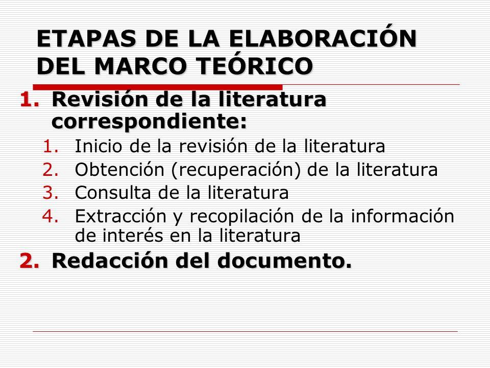 ETAPAS DE LA ELABORACIÓN DEL MARCO TEÓRICO