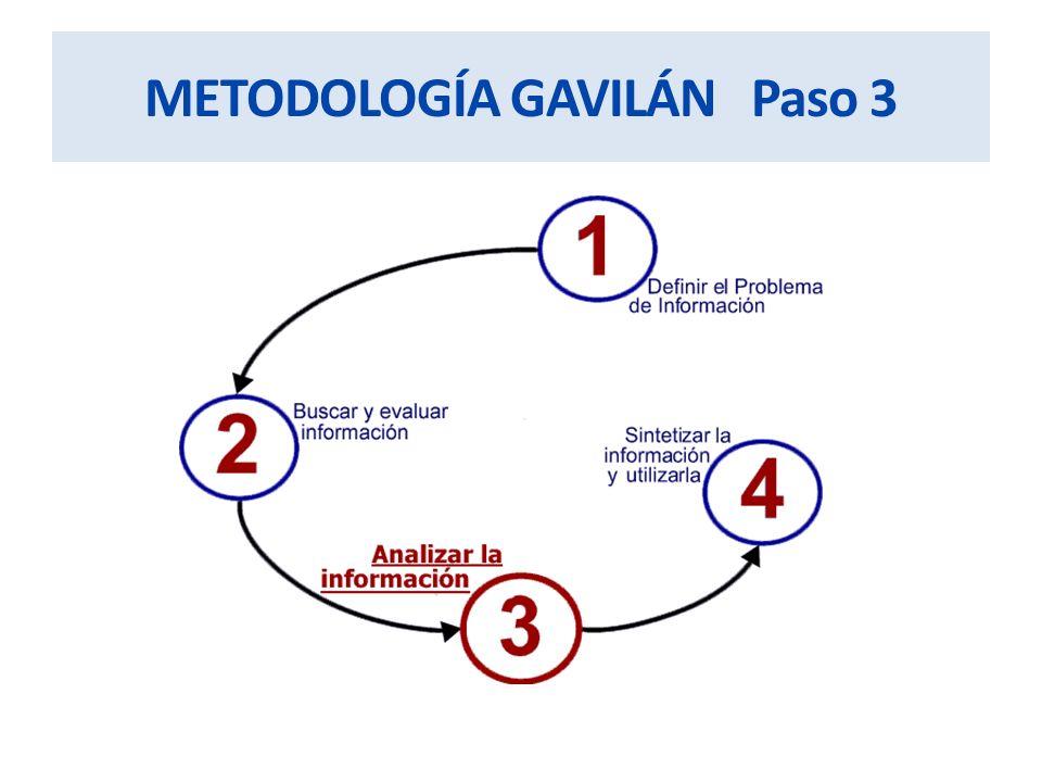 METODOLOGÍA GAVILÁN Paso 3