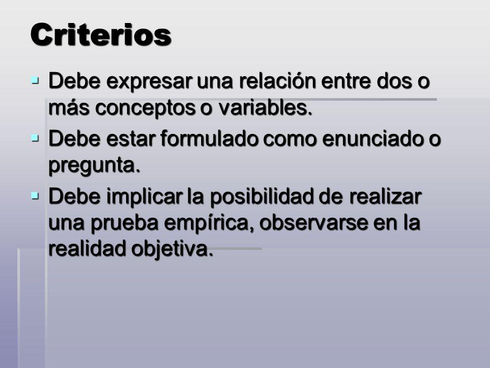Criterios Debe expresar una relación entre dos o más conceptos o variables. Debe estar formulado como enunciado o pregunta.