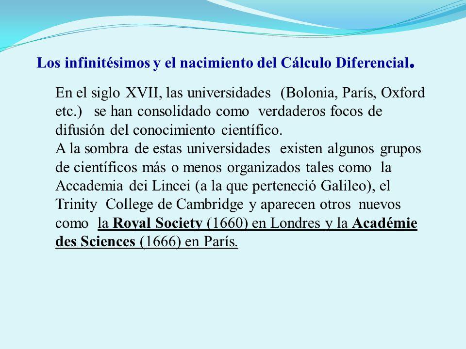 Los infinitésimos y el nacimiento del Cálculo Diferencial.
