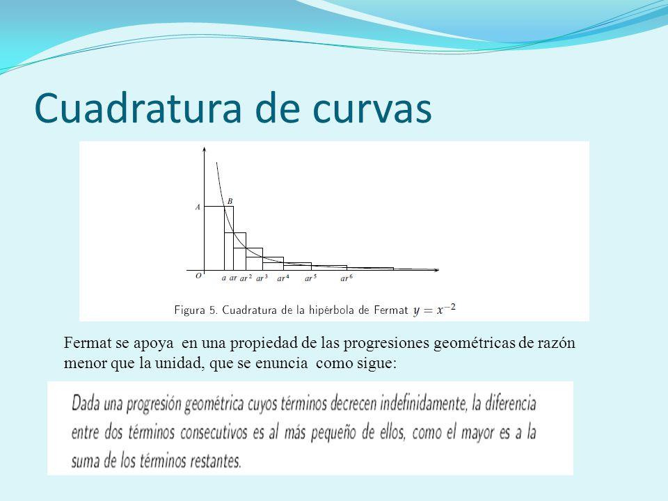 Cuadratura de curvas Fermat se apoya en una propiedad de las progresiones geométricas de razón menor que la unidad, que se enuncia como sigue: