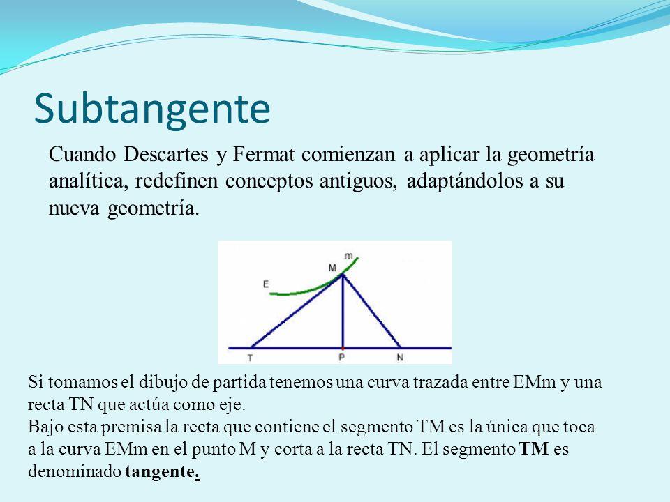 Subtangente Cuando Descartes y Fermat comienzan a aplicar la geometría analítica, redefinen conceptos antiguos, adaptándolos a su nueva geometría.
