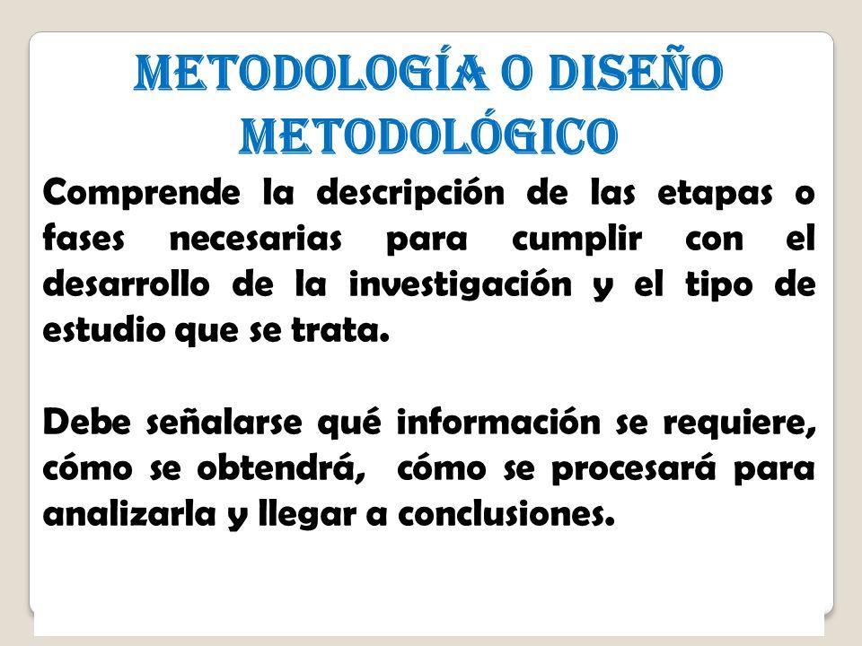 METODOLOGÍA o Diseño metodológico