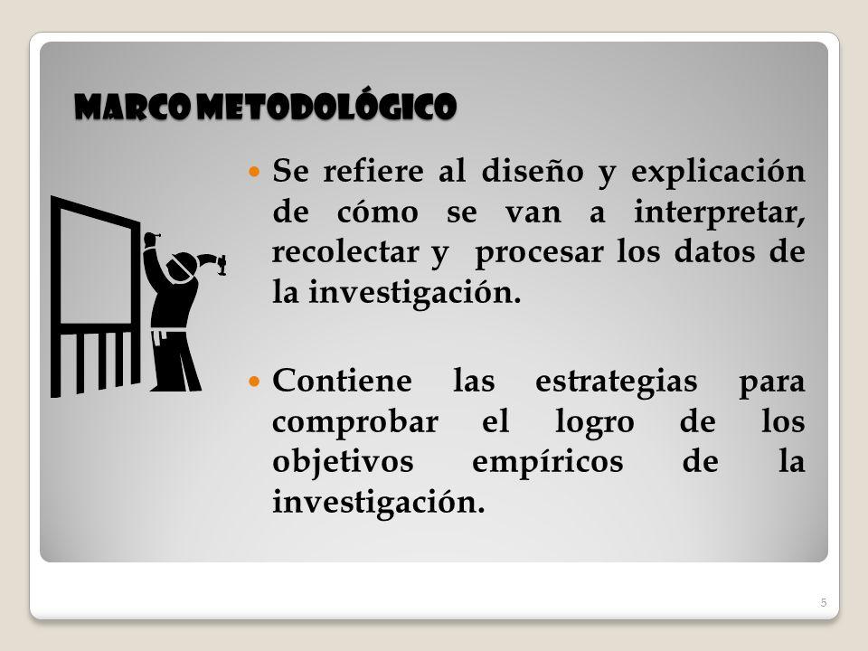 Marco Metodológico Se refiere al diseño y explicación de cómo se van a interpretar, recolectar y procesar los datos de la investigación.