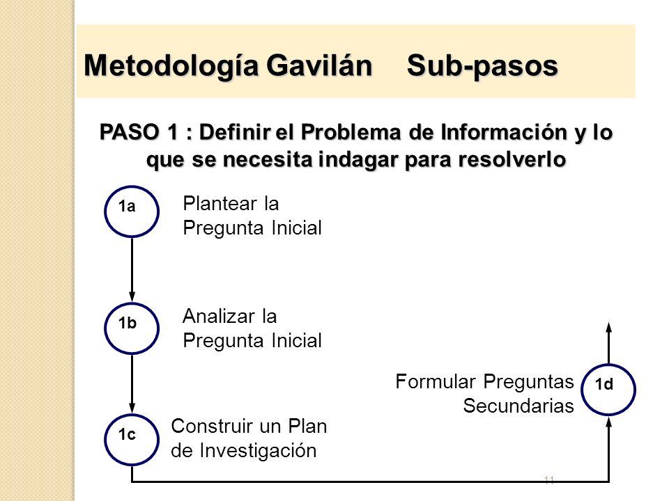 Metodología Gavilán Sub-pasos