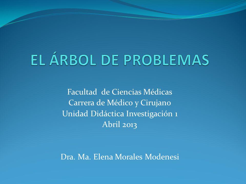 EL ÁRBOL DE PROBLEMAS Facultad de Ciencias Médicas