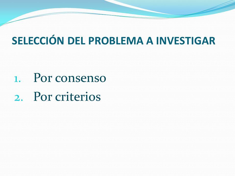 SELECCIÓN DEL PROBLEMA A INVESTIGAR