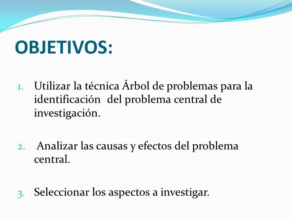 OBJETIVOS: Utilizar la técnica Árbol de problemas para la identificación del problema central de investigación.