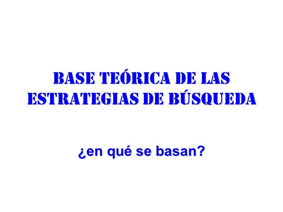 Base teórica de las estrategias de búsqueda