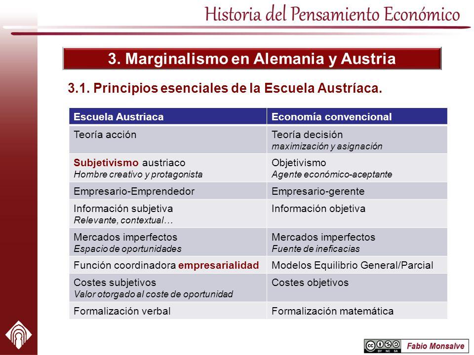 3.1. Principios esenciales de la Escuela Austríaca.