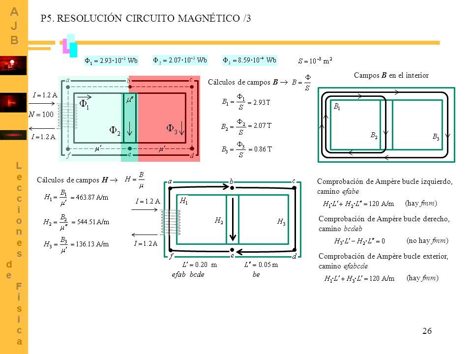 P5. RESOLUCIÓN CIRCUITO MAGNÉTICO /3