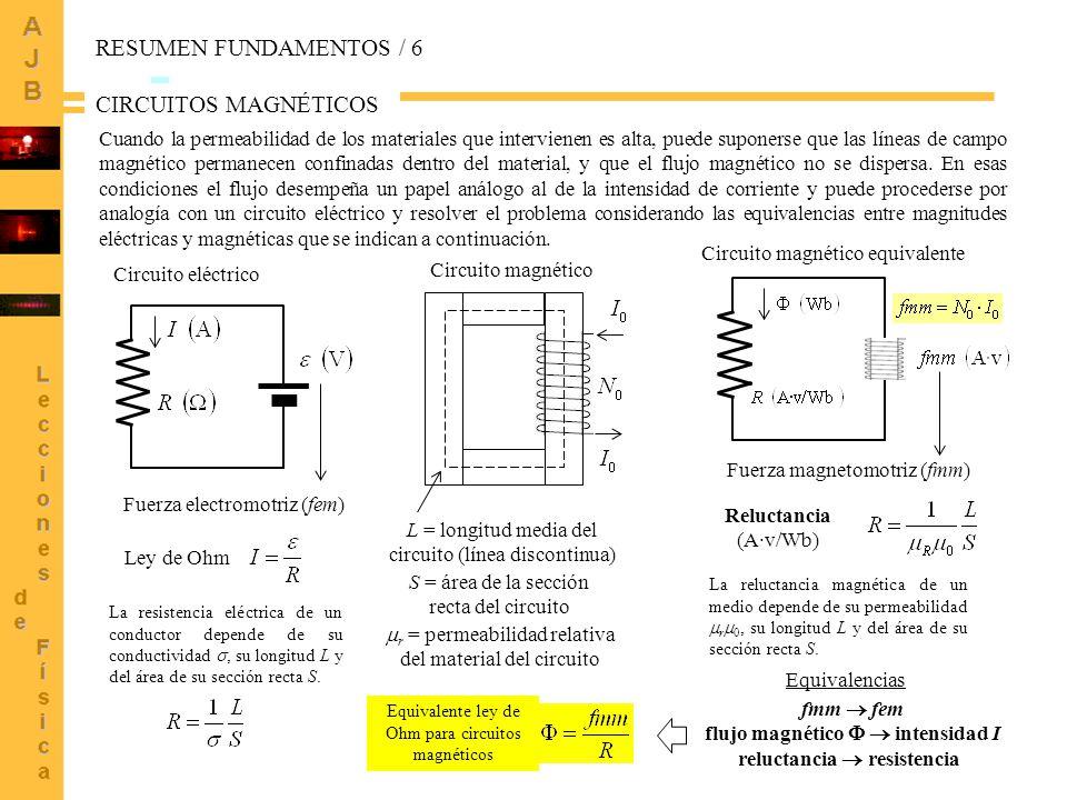 flujo magnético   intensidad I reluctancia  resistencia