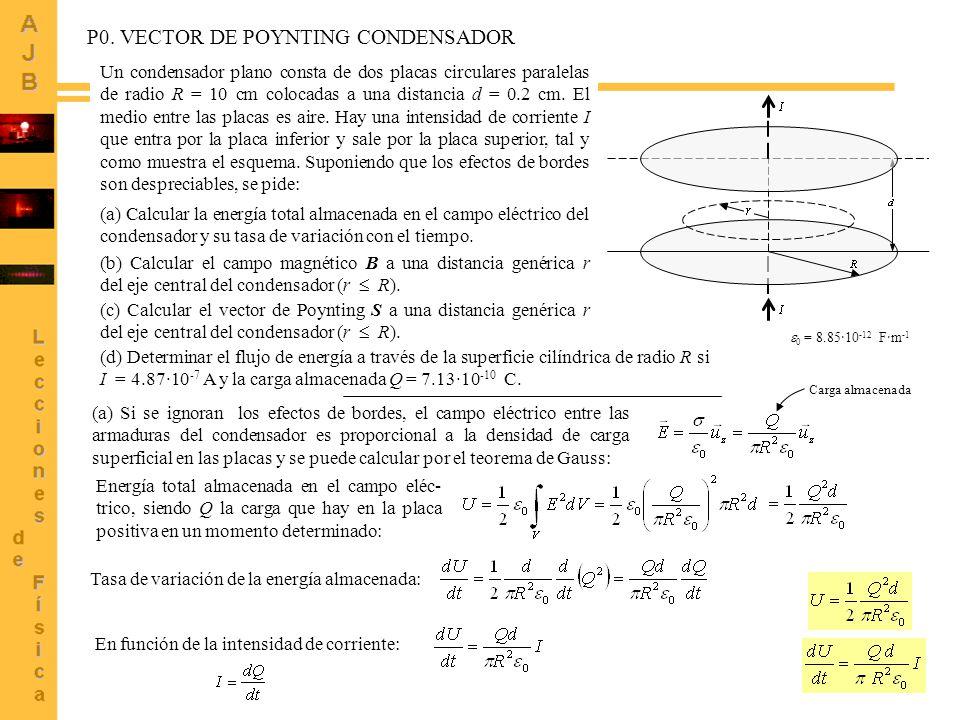 P0. VECTOR DE POYNTING CONDENSADOR