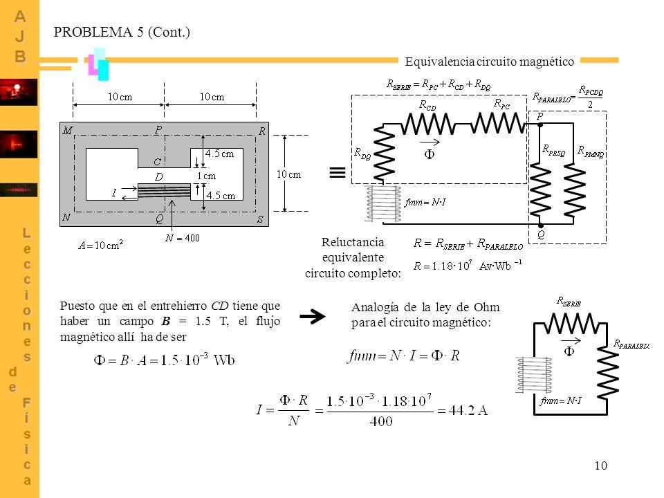 Reluctancia equivalente circuito completo: