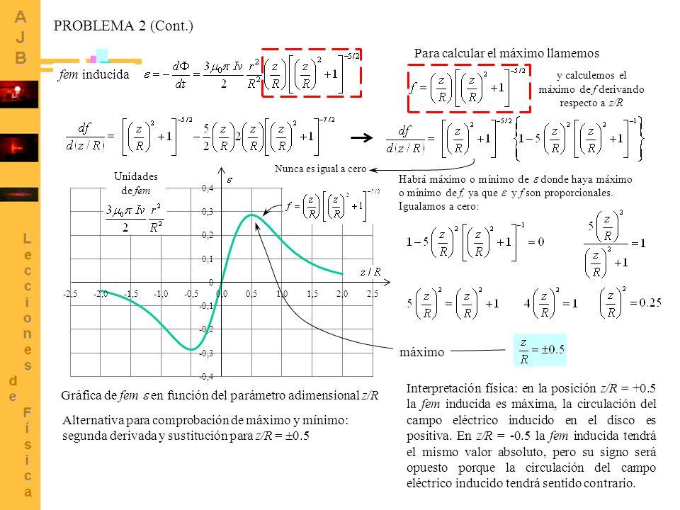 y calculemos el máximo de f derivando respecto a z/R