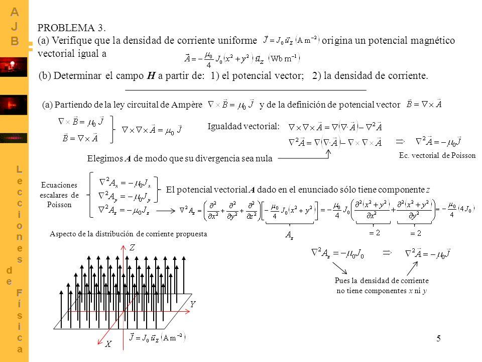 PROBLEMA 3. (a) Verifique que la densidad de corriente uniforme origina un potencial magnético vectorial igual a.