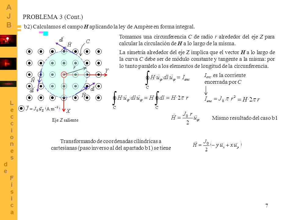 PROBLEMA 3 (Cont.) b2) Calculamos el campo H aplicando la ley de Ampère en forma integral.