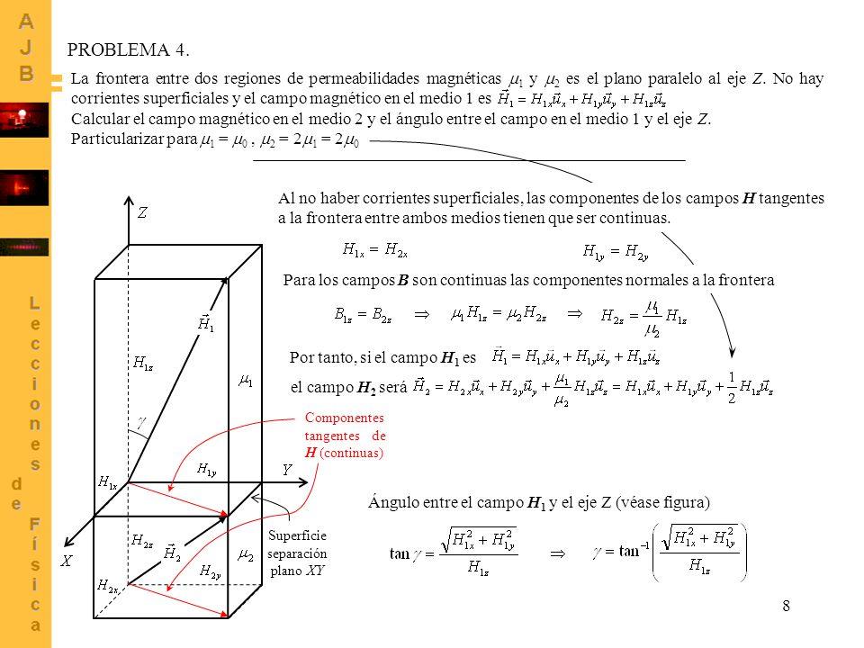 Superficie separación plano XY