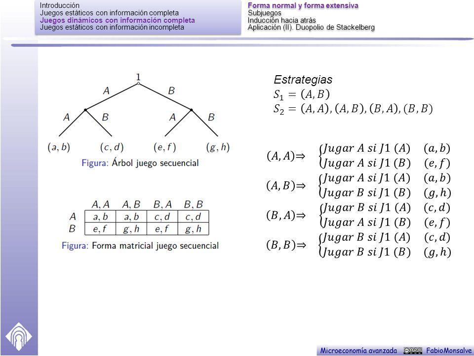 Estrategias 𝑆 1 = 𝐴,𝐵 𝑆 2 = 𝐴,𝐴 , 𝐴,𝐵 , 𝐵,𝐴 ,(𝐵,𝐵)