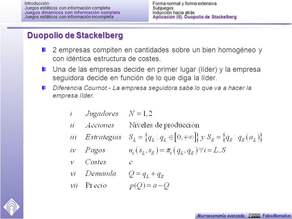 Duopolio de Stackelberg
