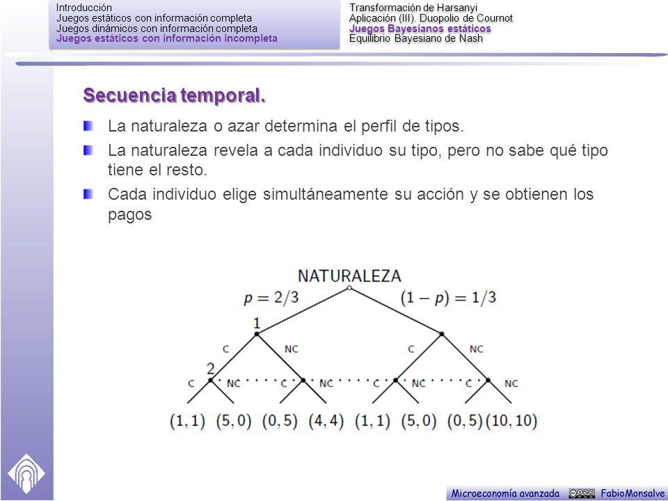 Secuencia temporal. La naturaleza o azar determina el perfil de tipos.