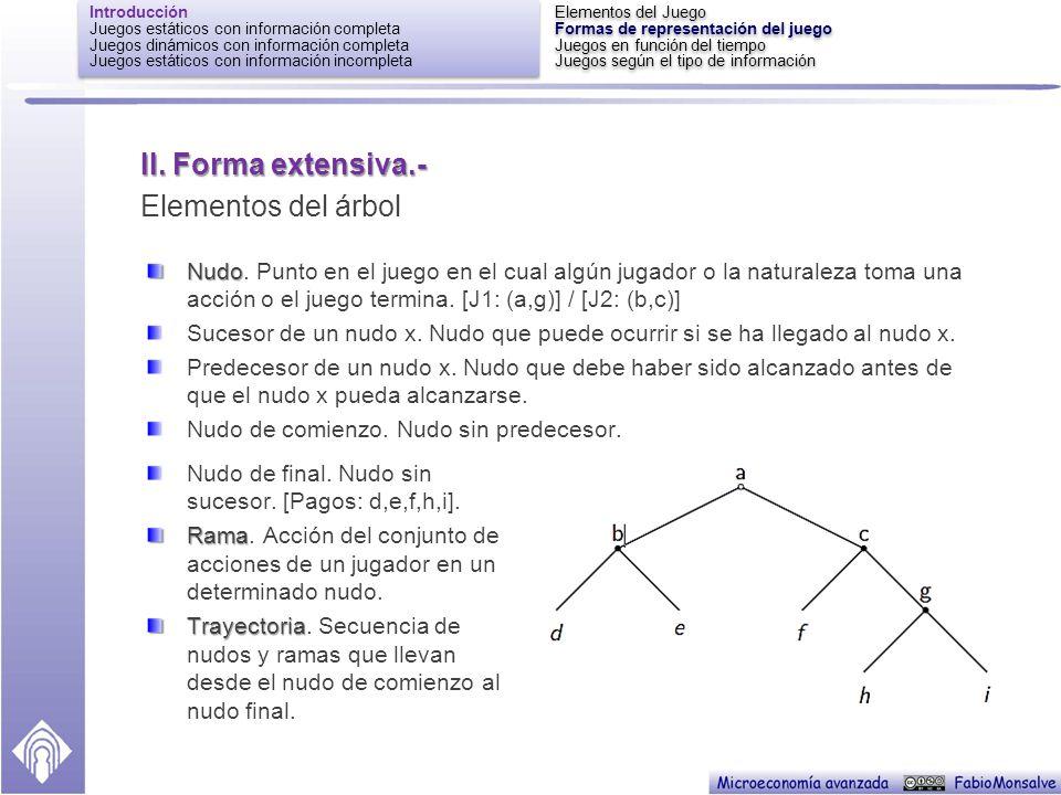 II. Forma extensiva.- Elementos del árbol