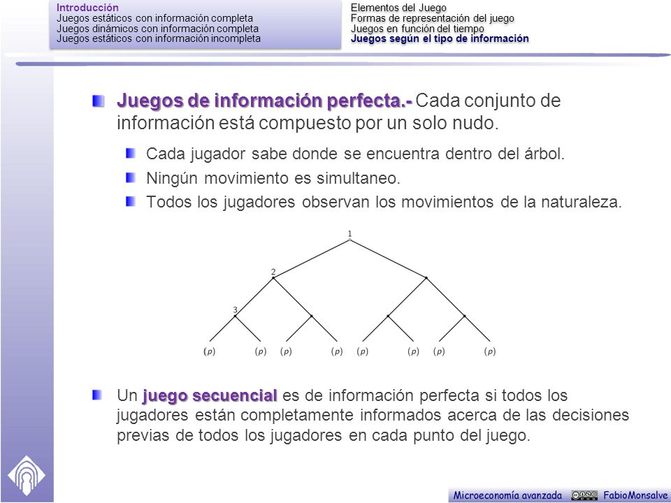 Introducción Juegos estáticos con información completa. Juegos dinámicos con información completa.