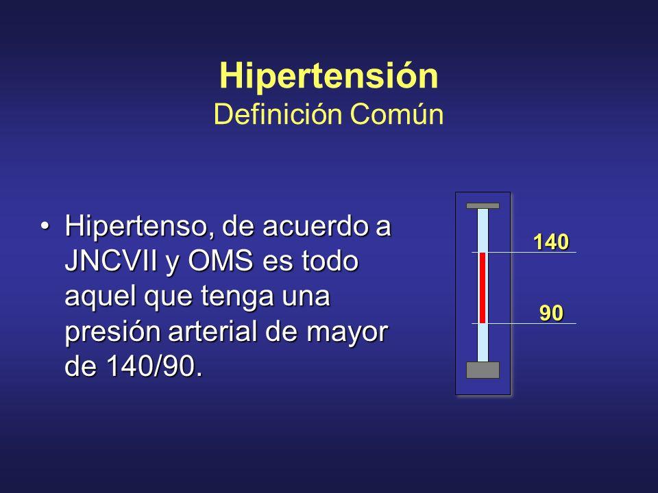 Hipertensión Definición Común