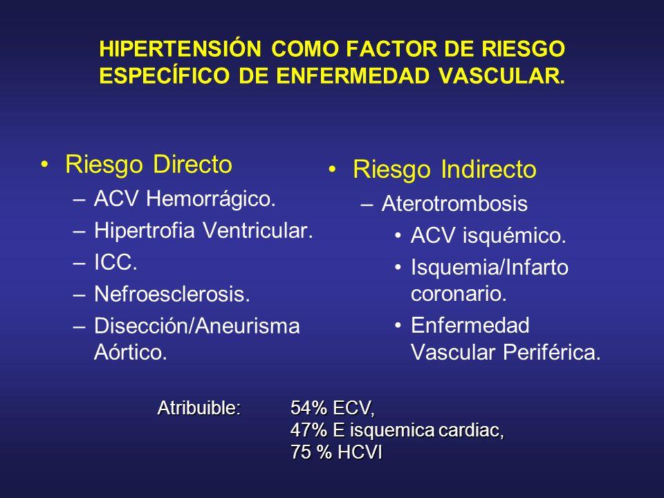 HIPERTENSIÓN COMO FACTOR DE RIESGO ESPECÍFICO DE ENFERMEDAD VASCULAR.
